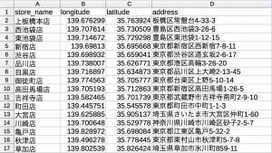 中本データセット
