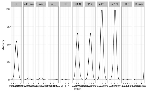 posterior_distribution_2